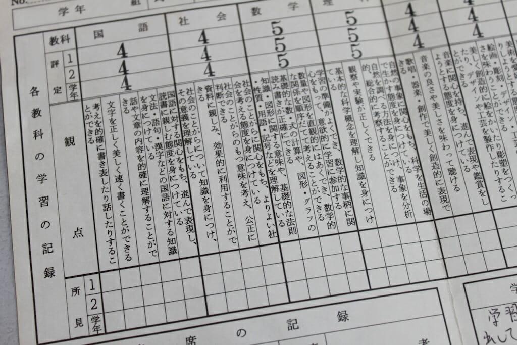 tsuuchihyo